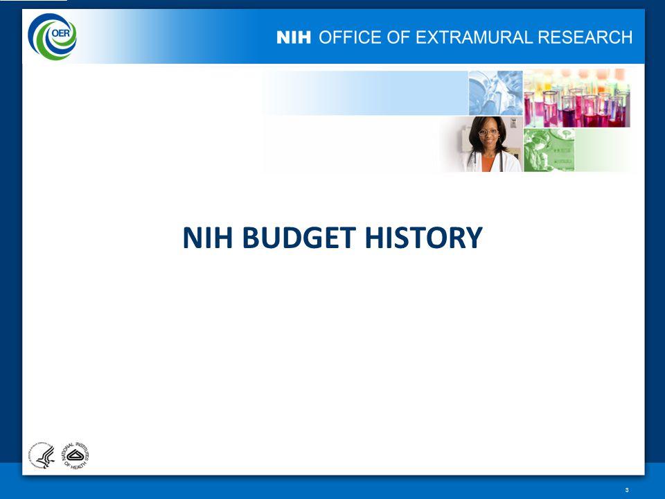 NIH BUDGET HISTORY 3