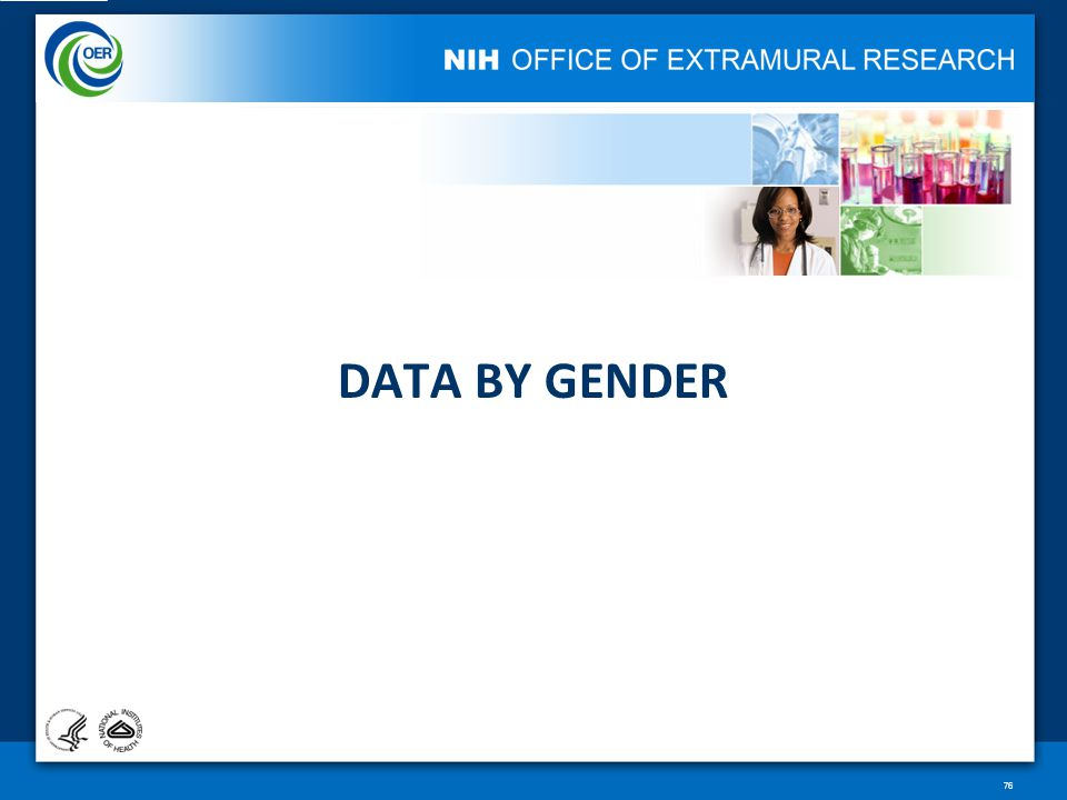 DATA BY GENDER 76