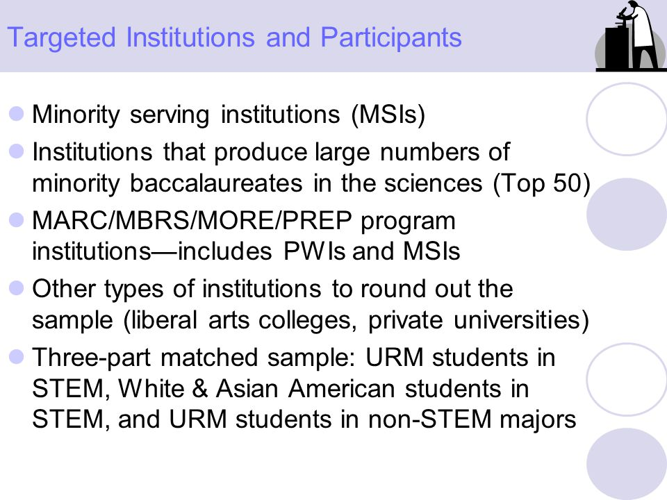 Targeted Institutions and Participants Minority serving institutions (MSIs) Institutions that produce large numbers of minority baccalaureates in the