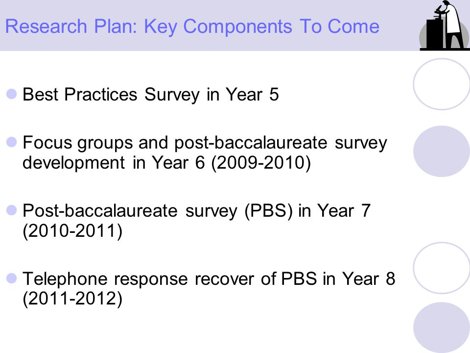 Best Practices Survey in Year 5 Focus groups and post-baccalaureate survey development in Year 6 (2009-2010) Post-baccalaureate survey (PBS) in Year 7 (2010-2011) Telephone response recover of PBS in Year 8 (2011-2012) Research Plan: Key Components To Come