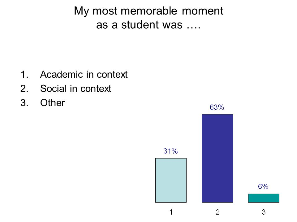My most memorable moment as a student was …. 1.Academic in context 2.Social in context 3.Other