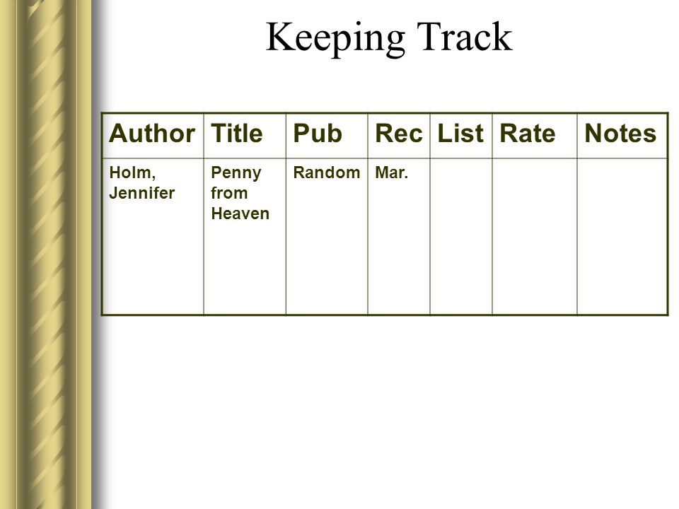 Keeping Track AuthorTitlePubRecListRateNotes Holm, Jennifer Penny from Heaven RandomMar.