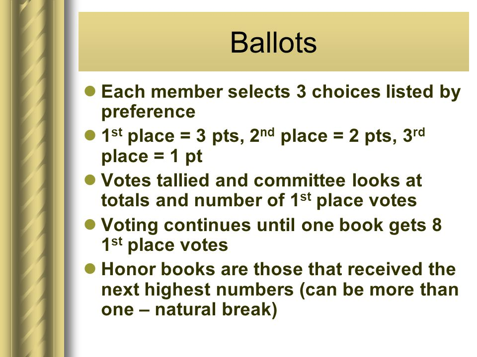 Ballots Each member selects 3 choices listed by preference 1 st place = 3 pts, 2 nd place = 2 pts, 3 rd place = 1 pt Votes tallied and committee looks at totals and number of 1 st place votes Voting continues until one book gets 8 1 st place votes Honor books are those that received the next highest numbers (can be more than one – natural break)