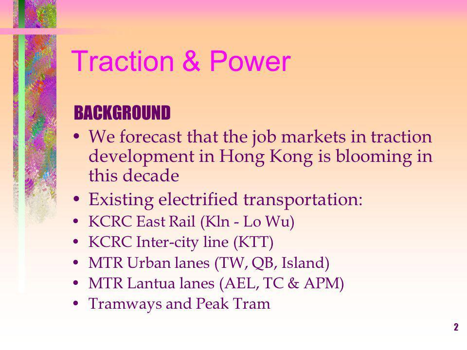 3 Traction & Power Future Development KCRC West Rail (Phase I: Nam Chong - Tuen Mun) Ma On Shan Extension (Tai Wai - Wu Kai Sai) TST Extension (Hung Hom - TST East) MTRC MTR Tsang Kwan O Extension (TKE) Penny Bay Extension Project (extension to Disney Land)