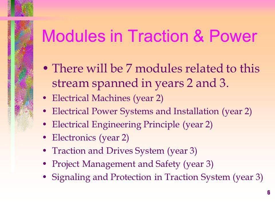 7 Electrical Machines (year 2) Syllabus DC Machines AC 3-phase Machines AC 1-phase Machines Transformer