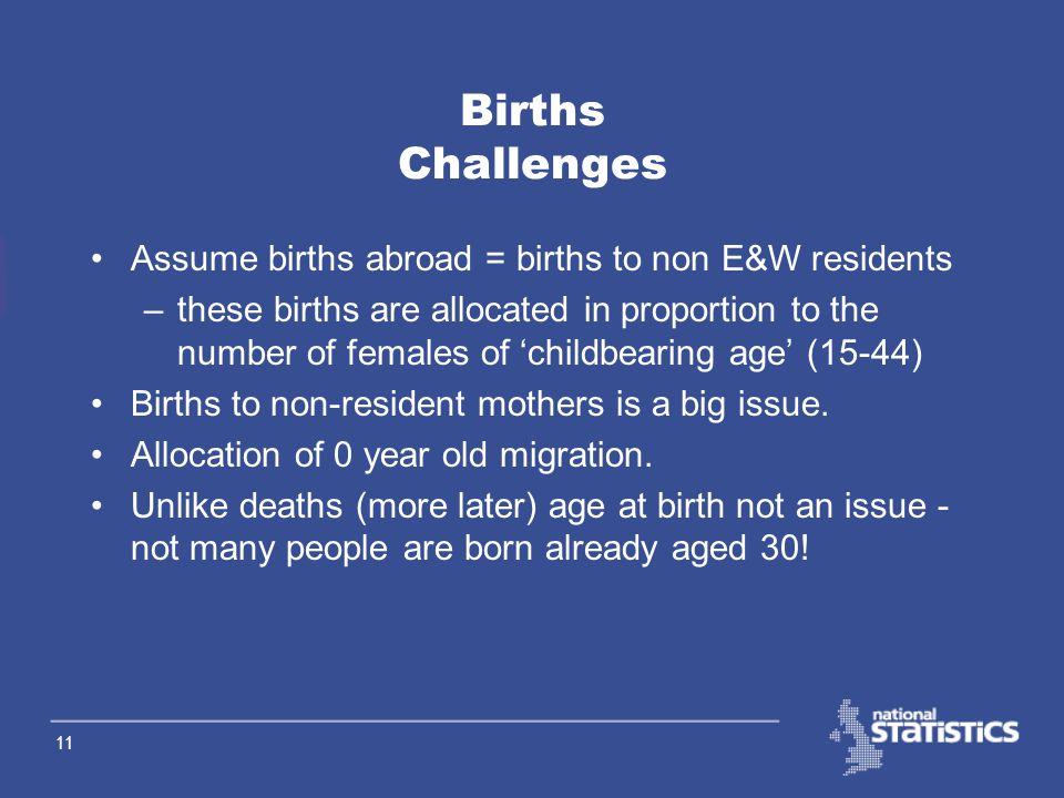 10 Births Methodology Births added on to population at age zero.