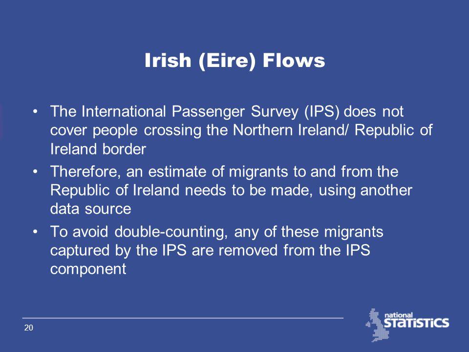 19 Migrant Switchers IPS Migrants Visitor Switchers Asylum Seeker Adjustment Irish Flows Total International Migration International Migration - Overview 2