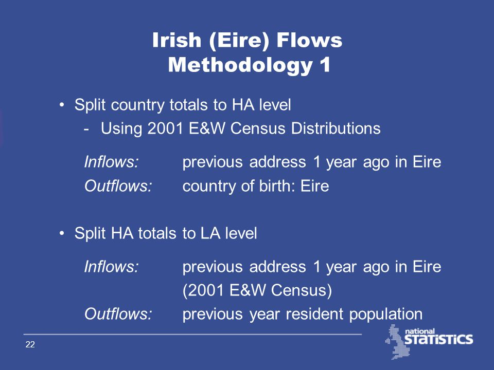 21 Irish (Eire) Flows Sources Data supplied by Migration Statistics Unit: –by country & gender –provided by CSO(Ireland) –based on responses to the Irish Quarterly National Household Survey (April) These estimates cover: –In migrants to Eire from E&W in the last 12 months –Out migrants to E&W who were living in Eire 12 months ago