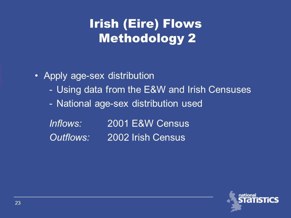 22 Irish (Eire) Flows Methodology 1 Split country totals to HA level - Using 2001 E&W Census Distributions Inflows: previous address 1 year ago in Eir
