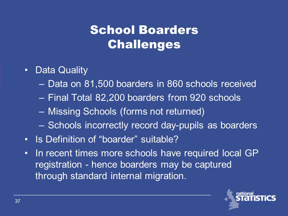 36 School Boarders Methodology Compare previous year figures with current year to derive annual change figure. Add annual change to population base. S