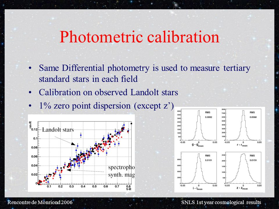Rencontre de Monriond 2006 SNLS 1st year cosmological results Photometric calibration Same Differential photometry is used to measure tertiary standard stars in each field Calibration on observed Landolt stars 1% zero point dispersion (except z)