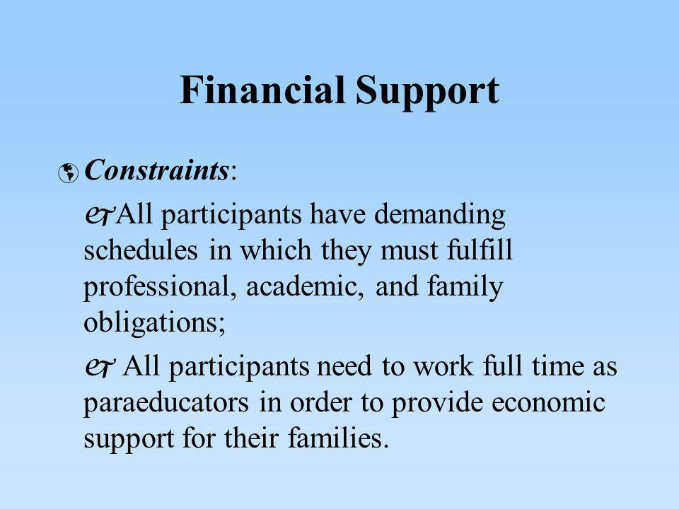 Financial Support Constraints: All participants have demanding schedules in which they must fulfill professional, academic, and family obligations; Al