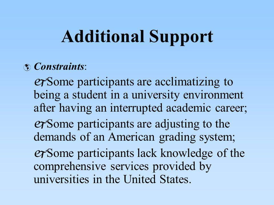 Additional Support Constraints: Some participants are acclimatizing to being a student in a university environment after having an interrupted academi