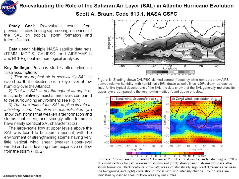 Re-evaluating the Role of the Saharan Air Layer (SAL) in Atlantic Hurricane Evolution Scott A.