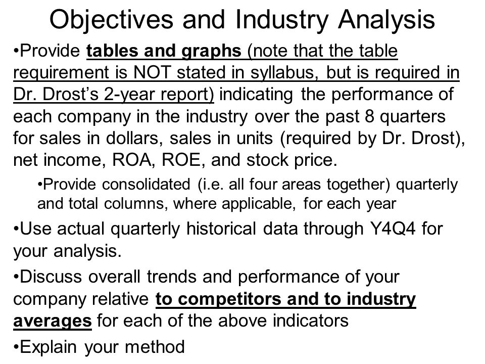 Objectives and Industry Analysis Provide tables and graphs (note that the table requirement is NOT stated in syllabus, but is required in Dr. Drosts 2