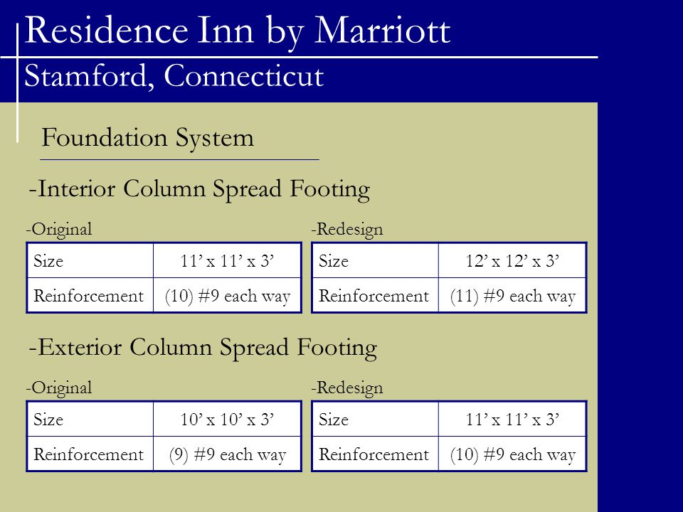 Residence Inn by Marriott Stamford, Connecticut Foundation System - Interior Column Spread Footing Size11 x 11 x 3 Reinforcement(10) #9 each way Size12 x 12 x 3 Reinforcement(11) #9 each way -Original-Redesign - Exterior Column Spread Footing Size10 x 10 x 3 Reinforcement(9) #9 each way Size11 x 11 x 3 Reinforcement(10) #9 each way -Original-Redesign