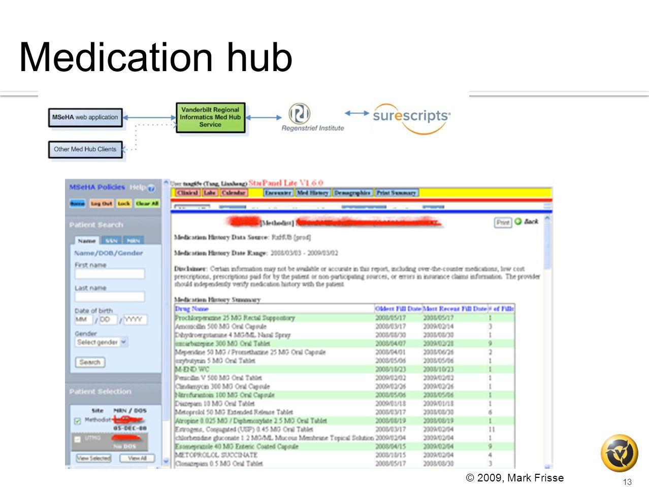 Medication hub © 2009, Mark Frisse 13