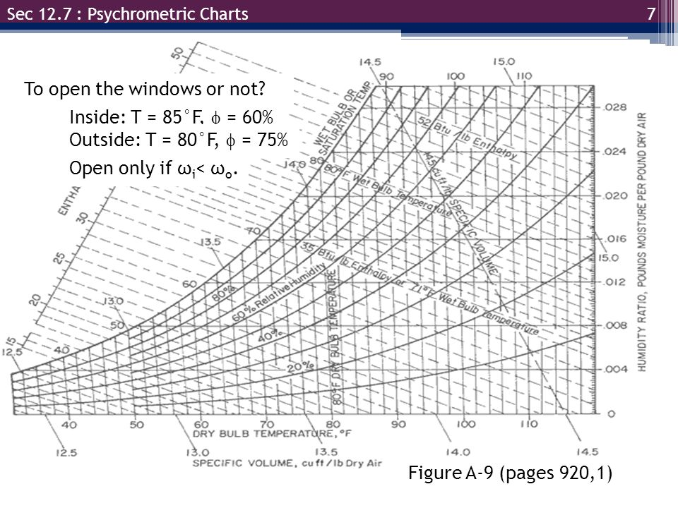 7 Sec 12.7 : Psychrometric Charts Figure A-9 (pages 920,1) To open the windows or not? Inside: T = 85°F, = 60% Outside: T = 80°F, = 75% Open only if ω