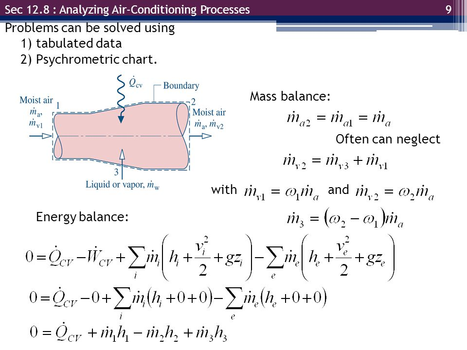 9 Sec 12.8 : Analyzing Air-Conditioning Processes Problems can be solved using 1) tabulated data 2) Psychrometric chart. Mass balance: Energy balance:
