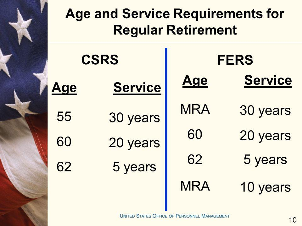 Age and Service Requirements for Regular Retirement AgeService MRA 30 years 60 20 years 625 years MRA 10 years AgeService 55 30 years 60 20 years 625