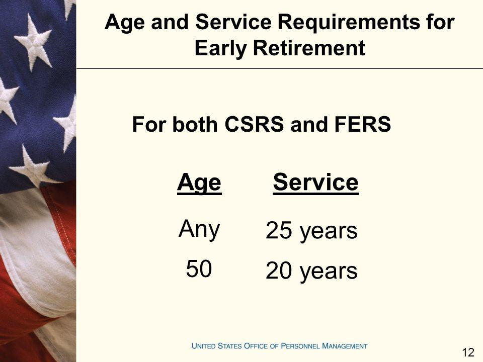 Age and Service Requirements for Early Retirement AgeService Any 25 years 50 20 years For both CSRS and FERS 12