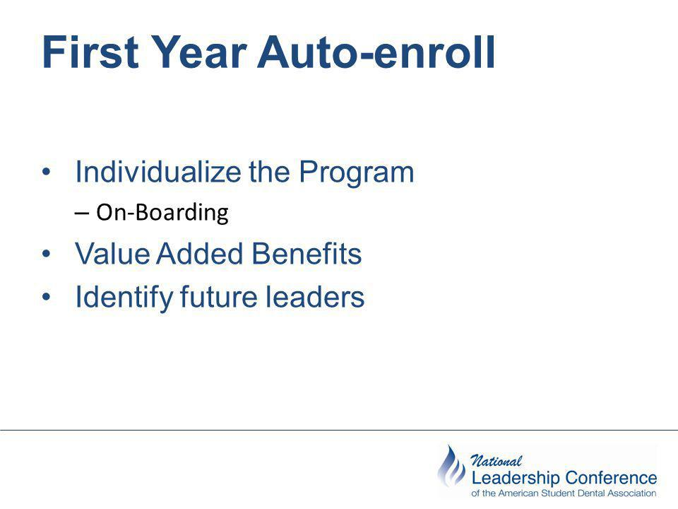 First Year Auto-enroll Individualize the Program – On-Boarding Value Added Benefits Identify future leaders