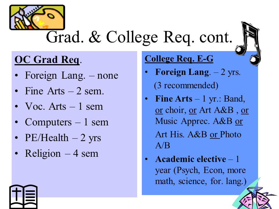Grad. & College Req. cont. OC Grad Req. Foreign Lang.