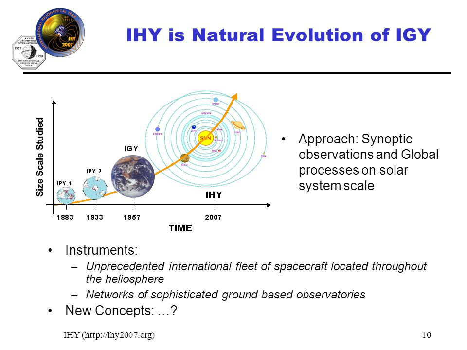 IHY (http://ihy2007.org)10 IHY is Natural Evolution of IGY Approach: Synoptic observations and Global processes on solar system scale Instruments: –Unprecedented international fleet of spacecraft located throughout the heliosphere –Networks of sophisticated ground based observatories New Concepts: …