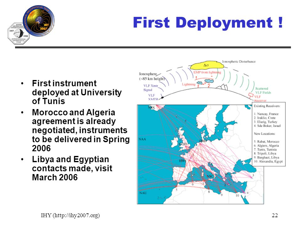 IHY (http://ihy2007.org)22 First Deployment ! First instrument deployed at University of Tunis Morocco and Algeria agreement is already negotiated, in