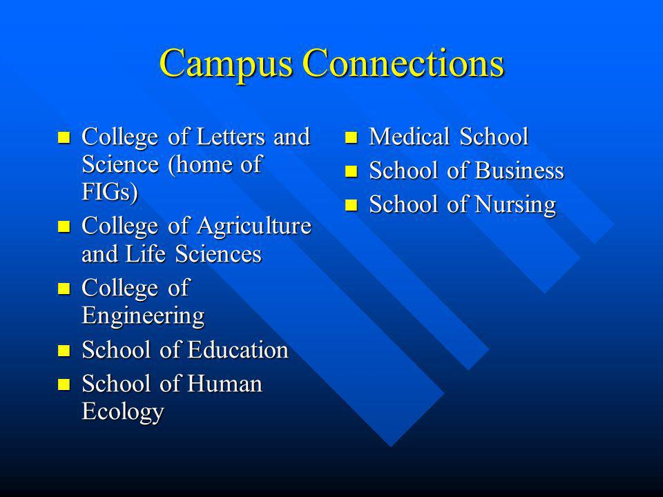 Campus Connections College of Letters and Science (home of FIGs) College of Letters and Science (home of FIGs) College of Agriculture and Life Science