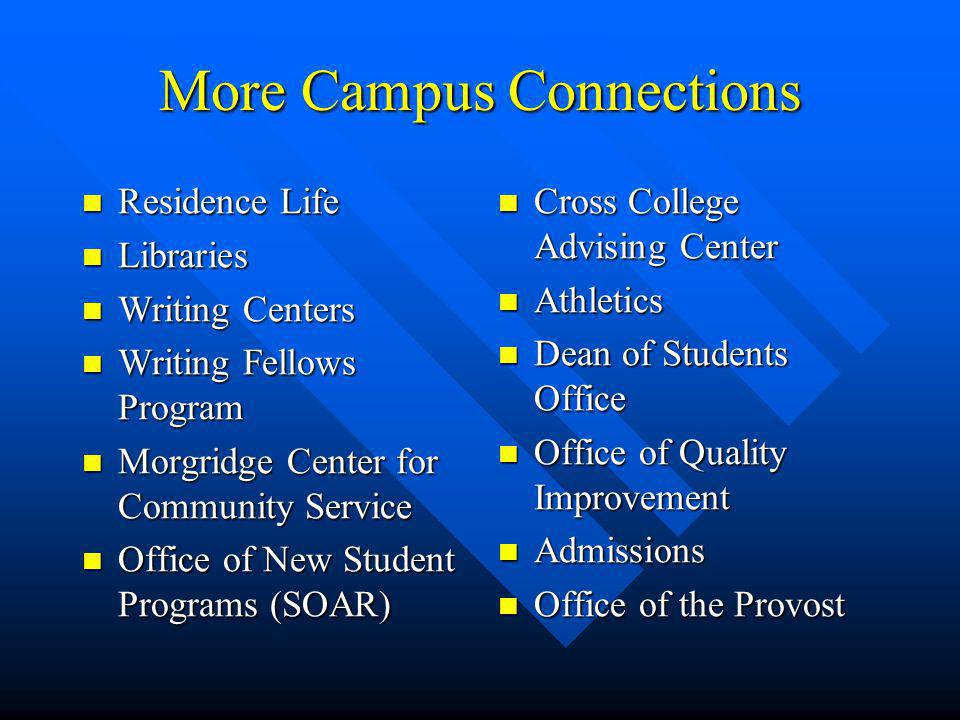 More Campus Connections Residence Life Residence Life Libraries Libraries Writing Centers Writing Centers Writing Fellows Program Writing Fellows Prog