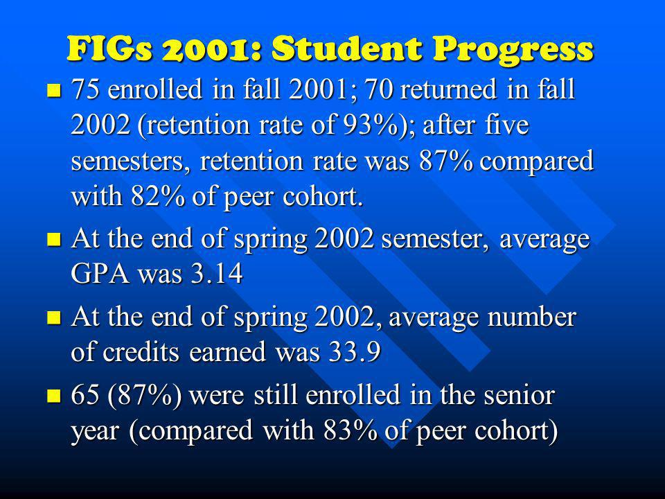 FIGs 2001: Student Progress 75 enrolled in fall 2001; 70 returned in fall 2002 (retention rate of 93%); after five semesters, retention rate was 87% c