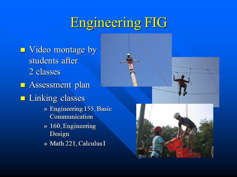Engineering FIG Video montage by students after 2 classes Video montage by students after 2 classes Assessment plan Assessment plan Linking classes Li