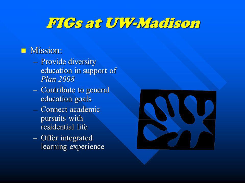 Structure of UW-Madison FIGs: Each FIG enrolls about 20 students in 3 linked courses (9-12 credits).