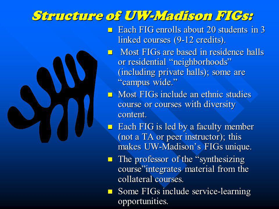 Structure of UW-Madison FIGs: Each FIG enrolls about 20 students in 3 linked courses (9-12 credits). Most FIGs are based in residence halls or residen