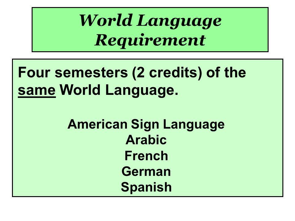 World Language Requirement Four semesters (2 credits) of the same World Language.