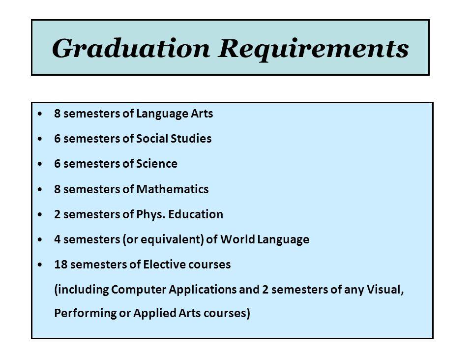 Graduation Requirements 8 semesters of Language Arts 6 semesters of Social Studies 6 semesters of Science 8 semesters of Mathematics 2 semesters of Phys.