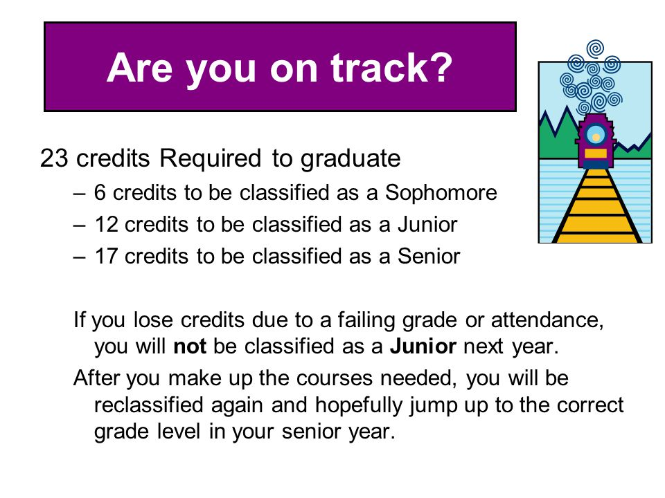 Are you on track? 23 credits Required to graduate –6 credits to be classified as a Sophomore –12 credits to be classified as a Junior –17 credits to b