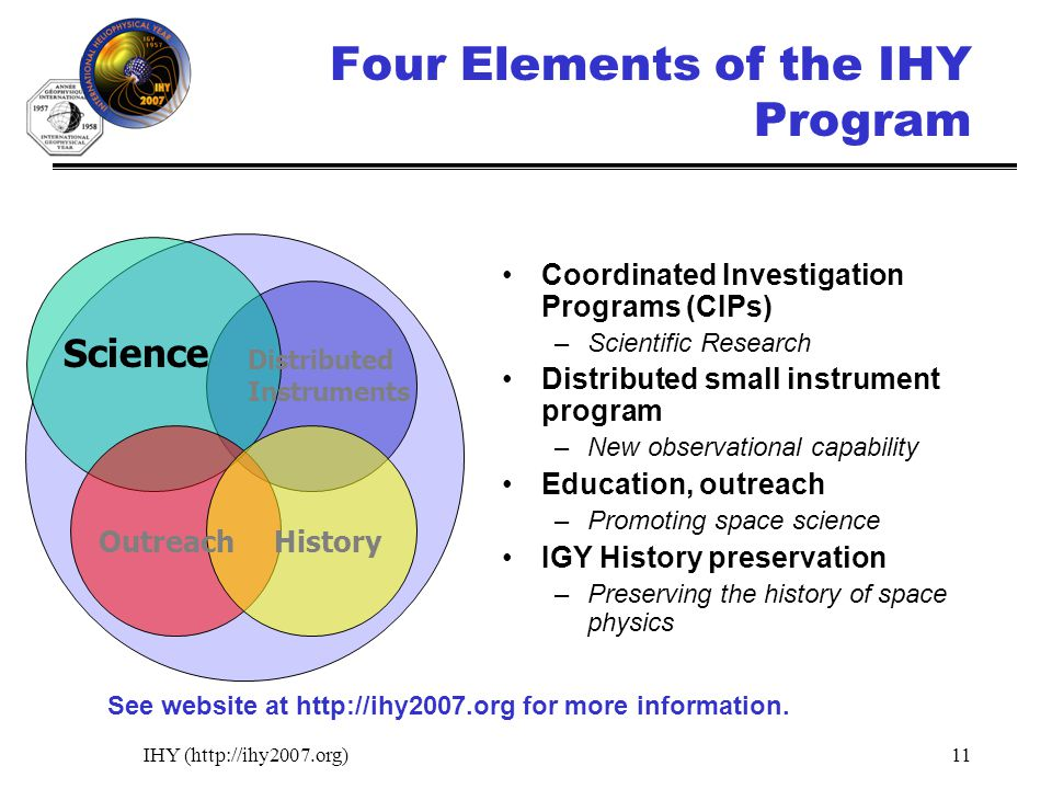 IHY (http://ihy2007.org)11 Four Elements of the IHY Program Coordinated Investigation Programs (CIPs) –Scientific Research Distributed small instrument program –New observational capability Education, outreach –Promoting space science IGY History preservation –Preserving the history of space physics Science HistoryOutreach Distributed Instruments See website at http://ihy2007.org for more information.