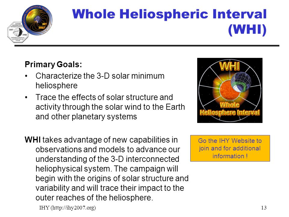 Whole Heliospheric Interval (WHI) IHY (http://ihy2007.org)13 Primary Goals: Characterize the 3-D solar minimum heliosphere Trace the effects of solar structure and activity through the solar wind to the Earth and other planetary systems WHI takes advantage of new capabilities in observations and models to advance our understanding of the 3-D interconnected heliophysical system.