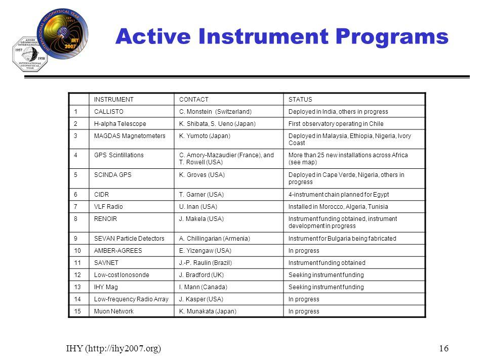 Active Instrument Programs IHY (http://ihy2007.org)16 INSTRUMENTCONTACTSTATUS 1CALLISTOC.