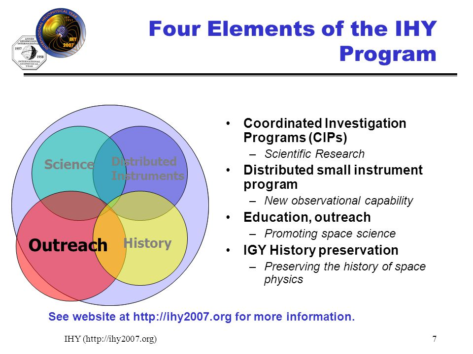 IHY (http://ihy2007.org)7 Four Elements of the IHY Program Coordinated Investigation Programs (CIPs) –Scientific Research Distributed small instrument program –New observational capability Education, outreach –Promoting space science IGY History preservation –Preserving the history of space physics Science HistoryOutreach Distributed Instruments See website at http://ihy2007.org for more information.