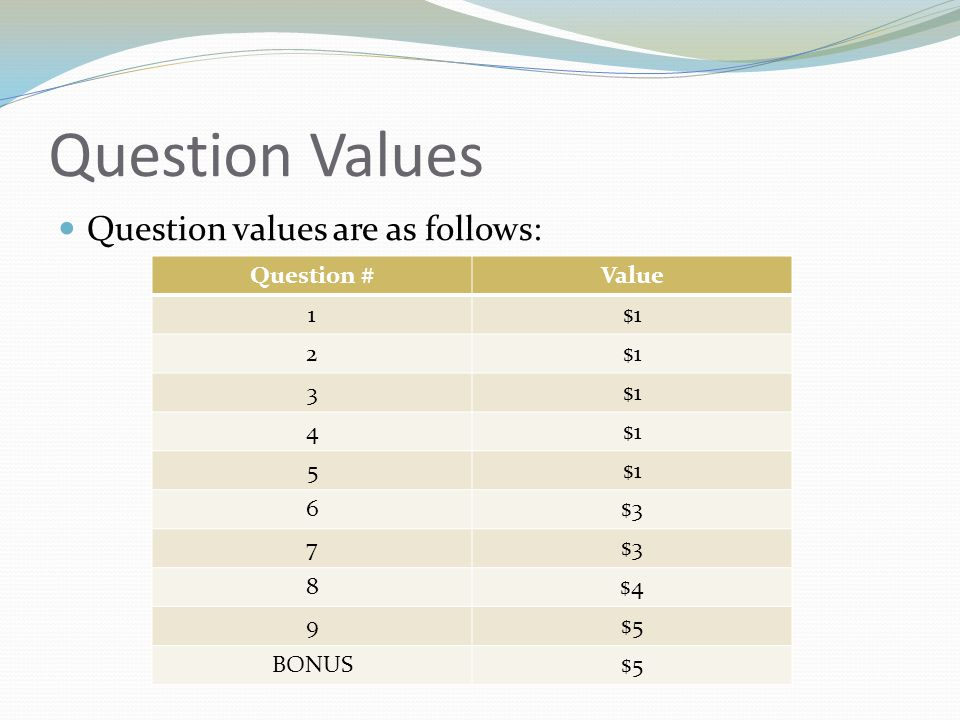Question Values Question values are as follows: Question #Value 1$1 2 3 4 5 6$3 7 8$4 9$5 BONUS$5
