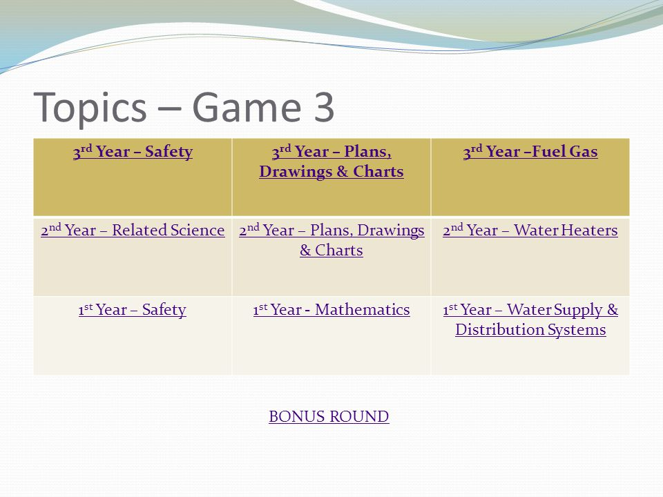 1 st Year – Water Supply & Distribution Systems Beyond what depth is a well considered a deep well.