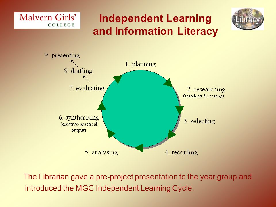 The Librarian gave a pre-project presentation to the year group and introduced the MGC Independent Learning Cycle.