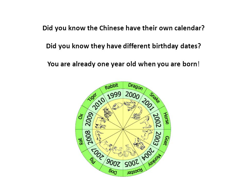 Did you know the Chinese have their own calendar. Did you know they have different birthday dates.