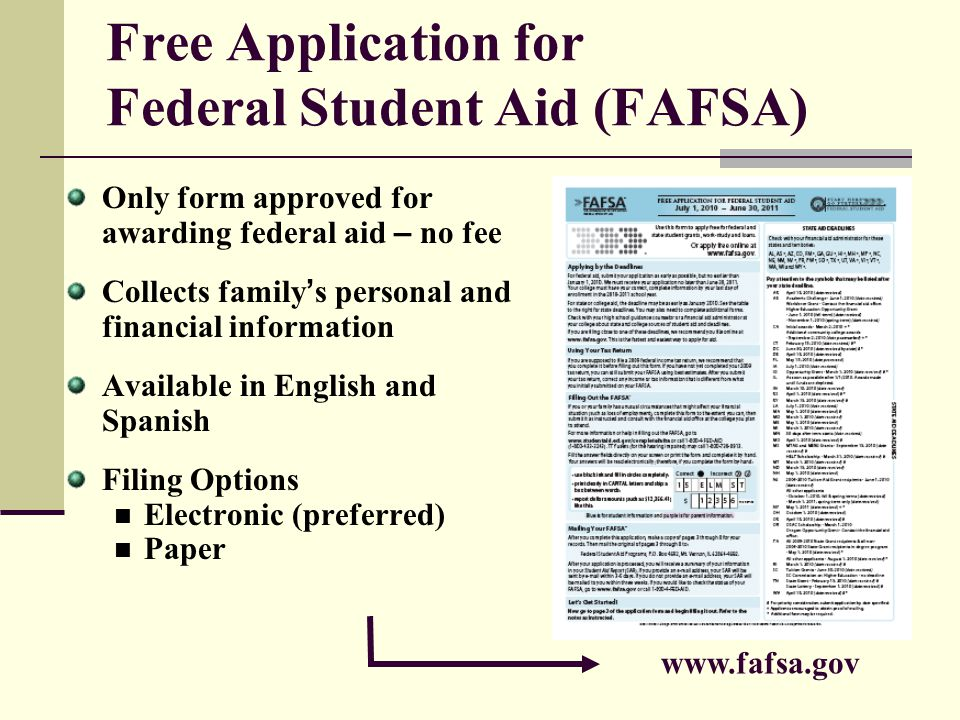 Free Application for Federal Student Aid (FAFSA) Only form approved for awarding federal aid – no fee Collects family s personal and financial informa