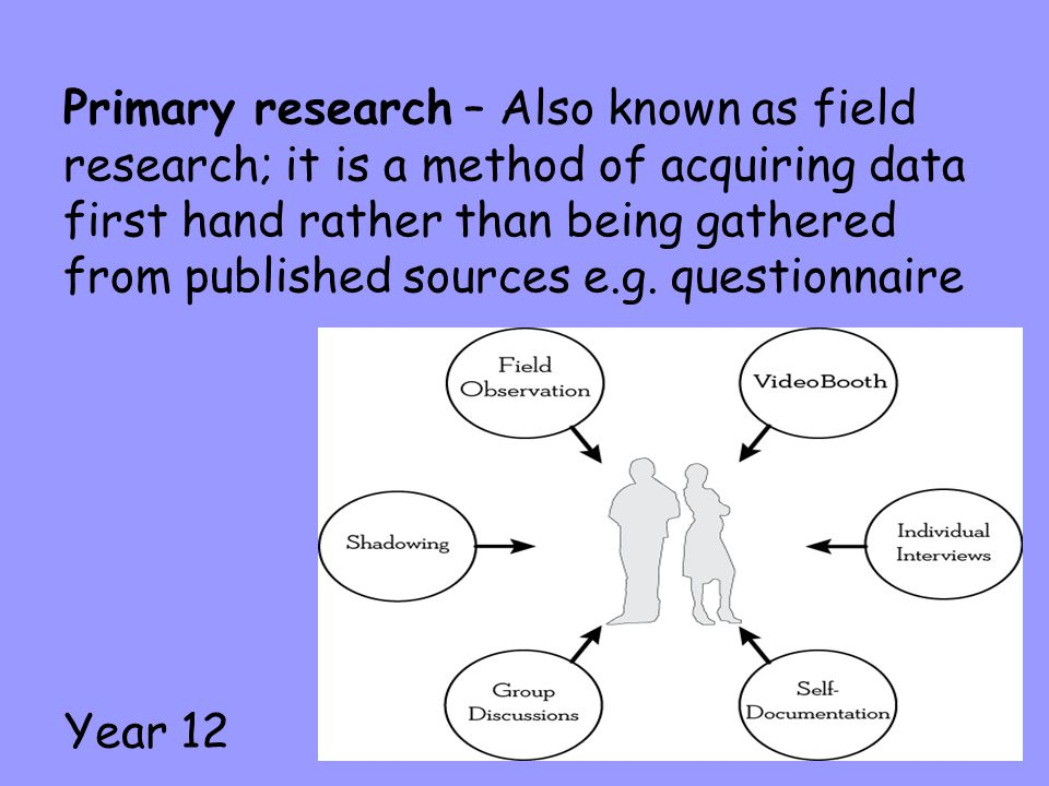 Primary research – Also known as field research; it is a method of acquiring data first hand rather than being gathered from published sources e.g. qu