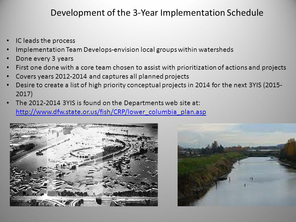 Development of the 3-Year Implementation Schedule IC leads the process Implementation Team Develops-envision local groups within watersheds Done every