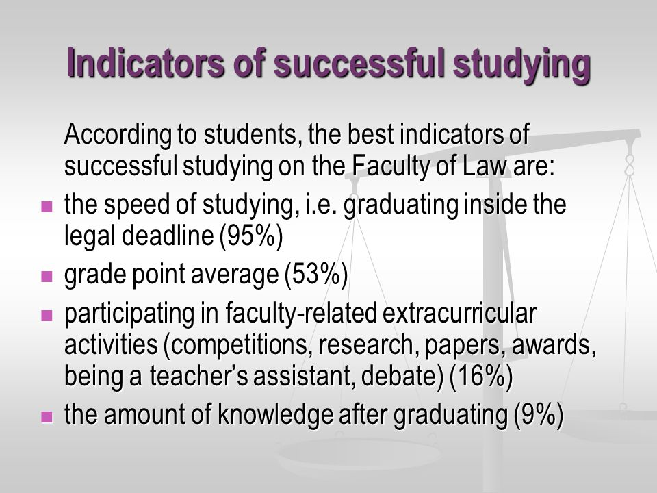 Indicators of successful studying According to students, the best indicators of successful studying on the Faculty of Law are: the speed of studying, i.e.